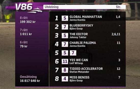 V86 resultat text tv